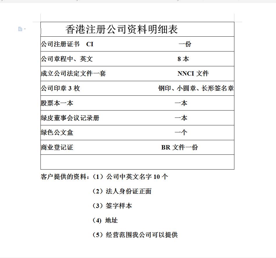 香港公司交付明细.png